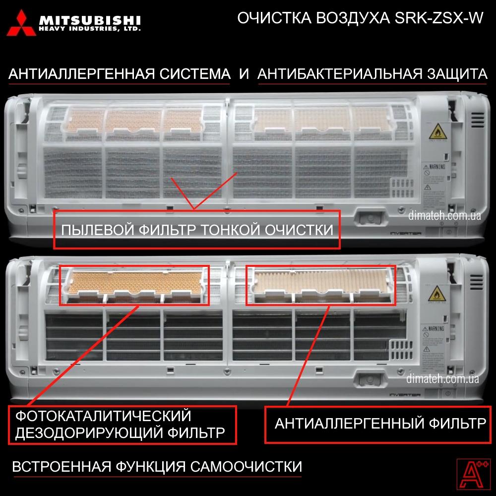 Кондиционеры Mitsubishi Heavy SRK-ZSX-W очистка воздуха foto dimateh.com.ua