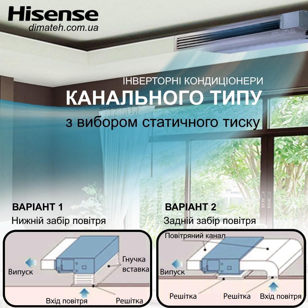 Канальные кондиционеры Hisense ACT_AUC инверторные сплит-системы Хайсенс фото
